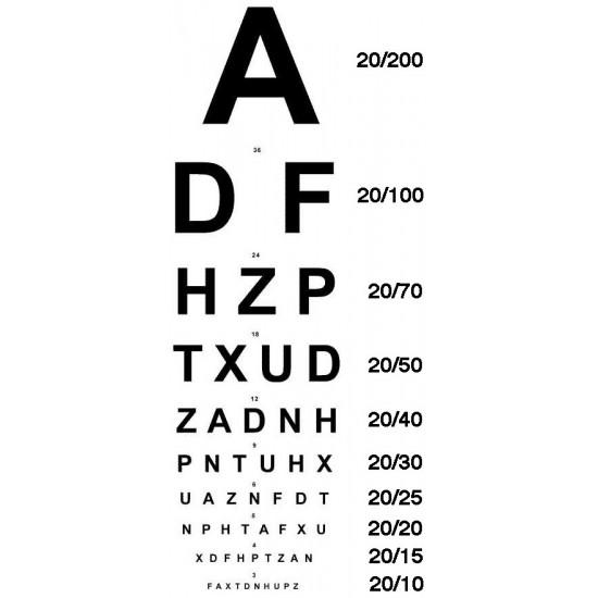 Snellen Vision Chart - Downloadable Graphic Free